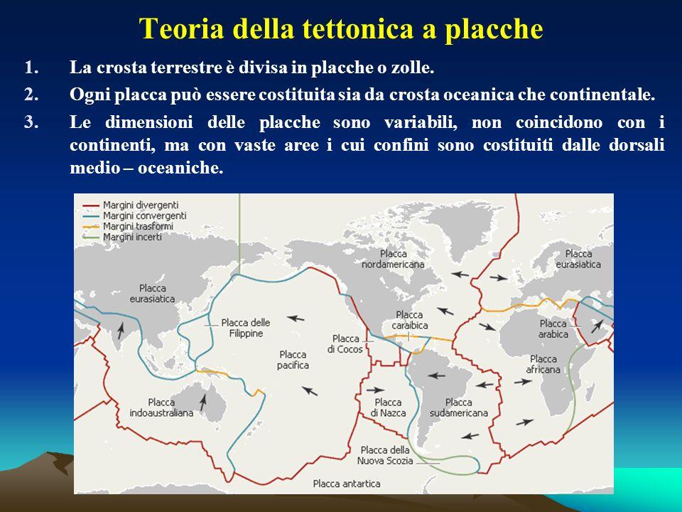 Teoria della tettonica a placche 1.La crosta terrestre è divisa in placche o zolle. 2.Ogni placca può essere costituita sia da crosta oceanica che con
