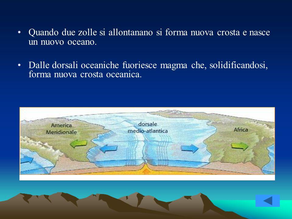 Quando due zolle si allontanano si forma nuova crosta e nasce un nuovo oceano. Dalle dorsali oceaniche fuoriesce magma che, solidificandosi, forma nuo
