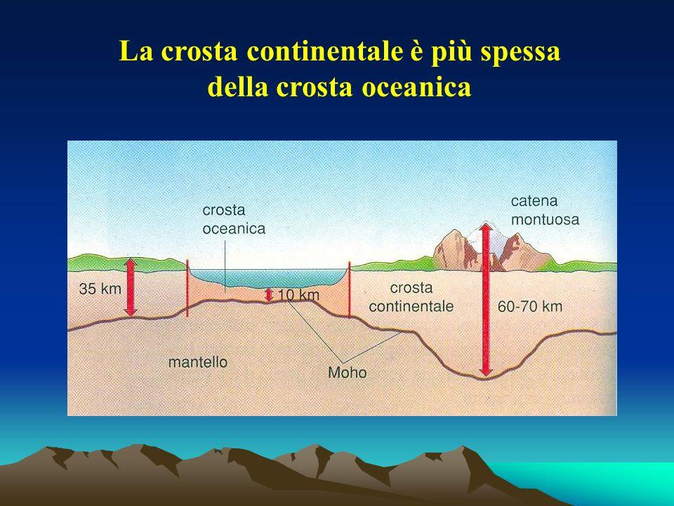 La crosta continentale è più spessa della crosta oceanica
