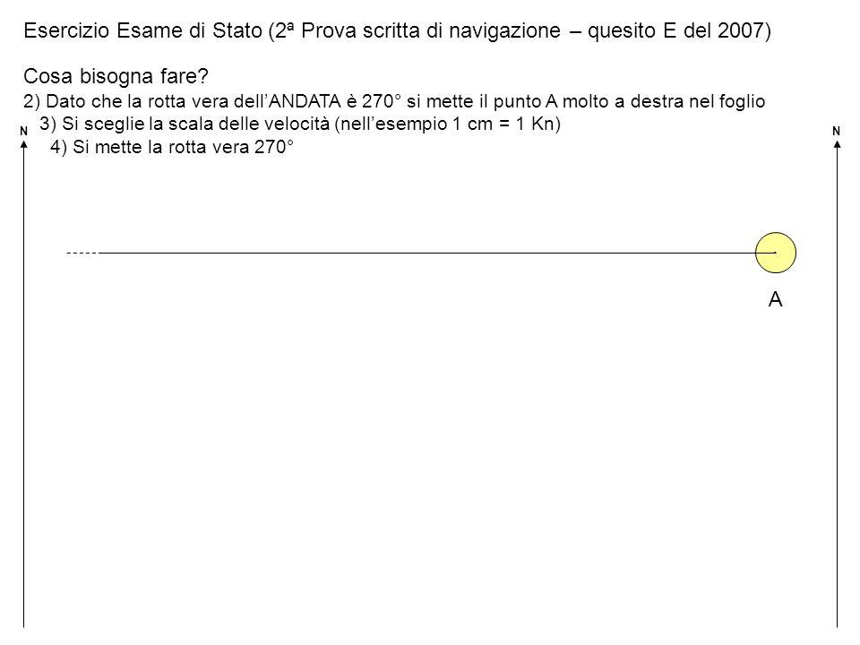 Esercizio Esame di Stato (2ª Prova scritta di navigazione – quesito E del 2007) Cosa bisogna fare? 2) Dato che la rotta vera dellANDATA è 270° si mett