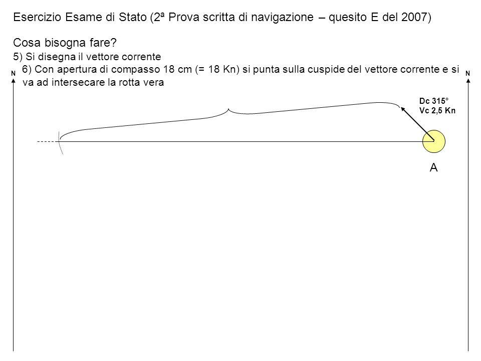 Esercizio Esame di Stato (2ª Prova scritta di navigazione – quesito E del 2007) Cosa bisogna fare? 5) Si disegna il vettore corrente 6) Con apertura d