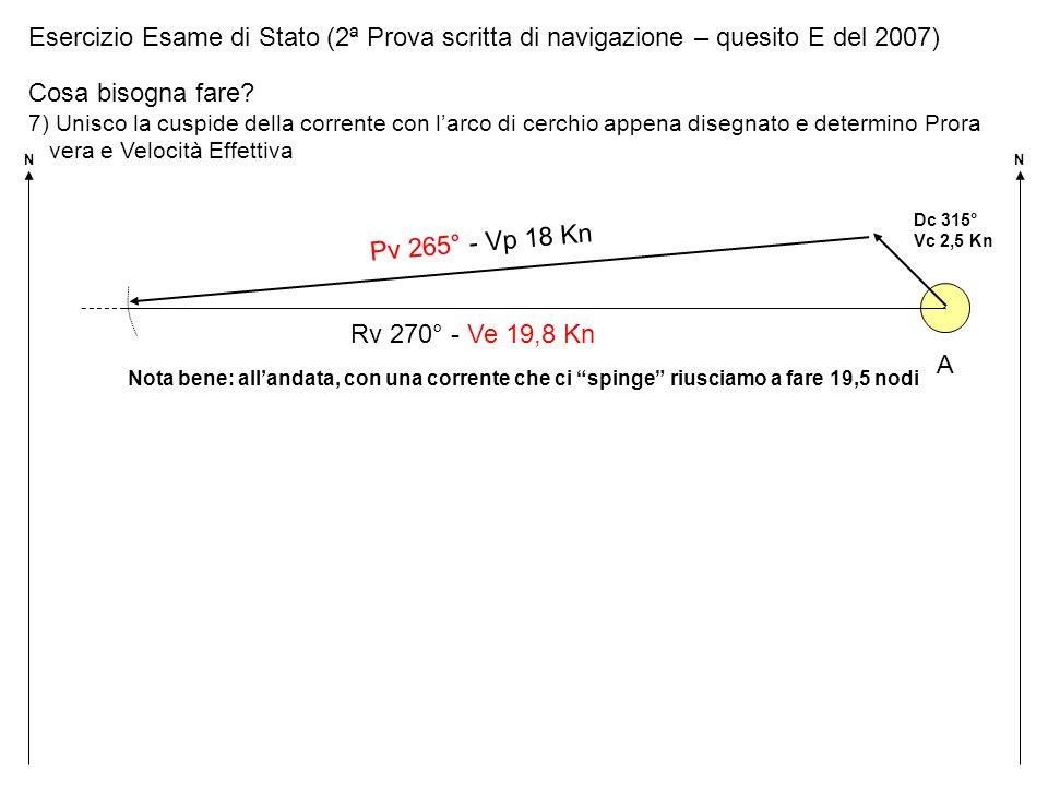Esercizio Esame di Stato (2ª Prova scritta di navigazione – quesito E del 2007) Cosa bisogna fare? 7) Unisco la cuspide della corrente con larco di ce