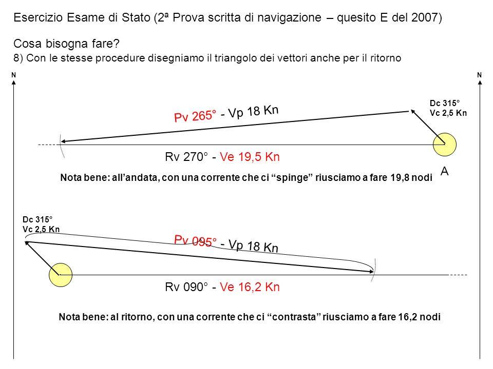 Esercizio Esame di Stato (2ª Prova scritta di navigazione – quesito E del 2007) Cosa bisogna fare? 8) Con le stesse procedure disegniamo il triangolo