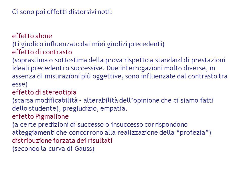 Ci sono poi effetti distorsivi noti: effetto alone (ti giudico influenzato dai miei giudizi precedenti) effetto di contrasto (soprastima o sottostima