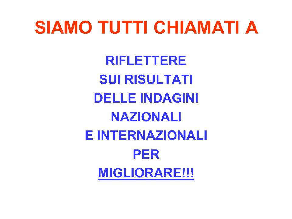 SIAMO TUTTI CHIAMATI A RIFLETTERE SUI RISULTATI DELLE INDAGINI NAZIONALI E INTERNAZIONALI PER MIGLIORARE!!!