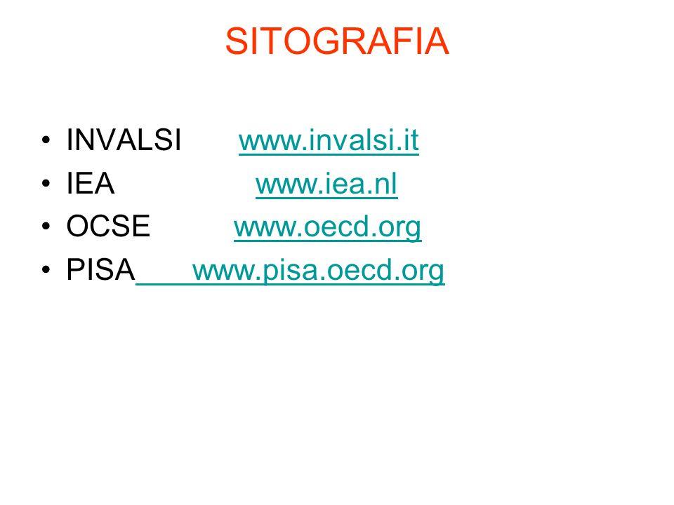 SITOGRAFIA INVALSI www.invalsi.itwww.invalsi.it IEA www.iea.nlwww.iea.nl OCSE www.oecd.orgwww.oecd.org PISA www.pisa.oecd.org www.pisa.oecd.org