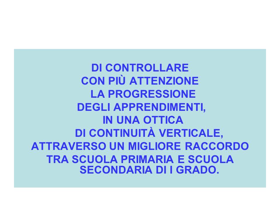 OBIETTIVI RIFLETTERE SULLE DIFFICOLTÀ DI APPRENDIMENTO IN LINGUA ITALIANA.