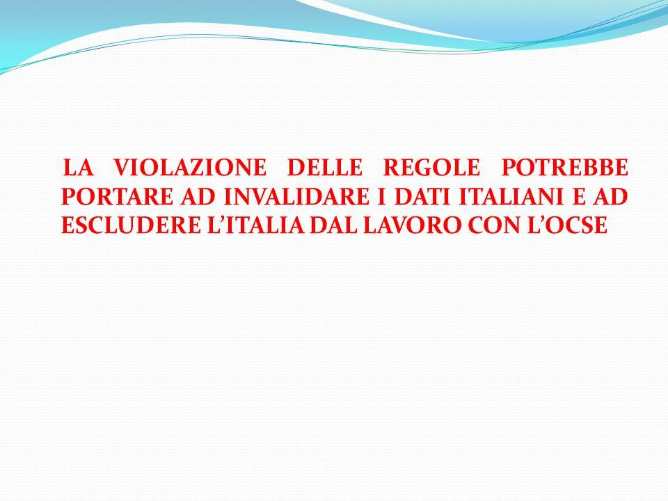 LA VIOLAZIONE DELLE REGOLE POTREBBE PORTARE AD INVALIDARE I DATI ITALIANI E AD ESCLUDERE LITALIA DAL LAVORO CON LOCSE