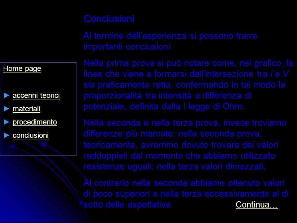 Home page accenni teorici materiali procedimento conclusioni Conclusioni Al termine dellesperienza si possono trarre importanti conclusioni.