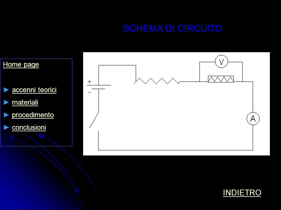 Home page accenni teorici materiali procedimento conclusioni INDIETRO SCHEMA DI CIRCUITO