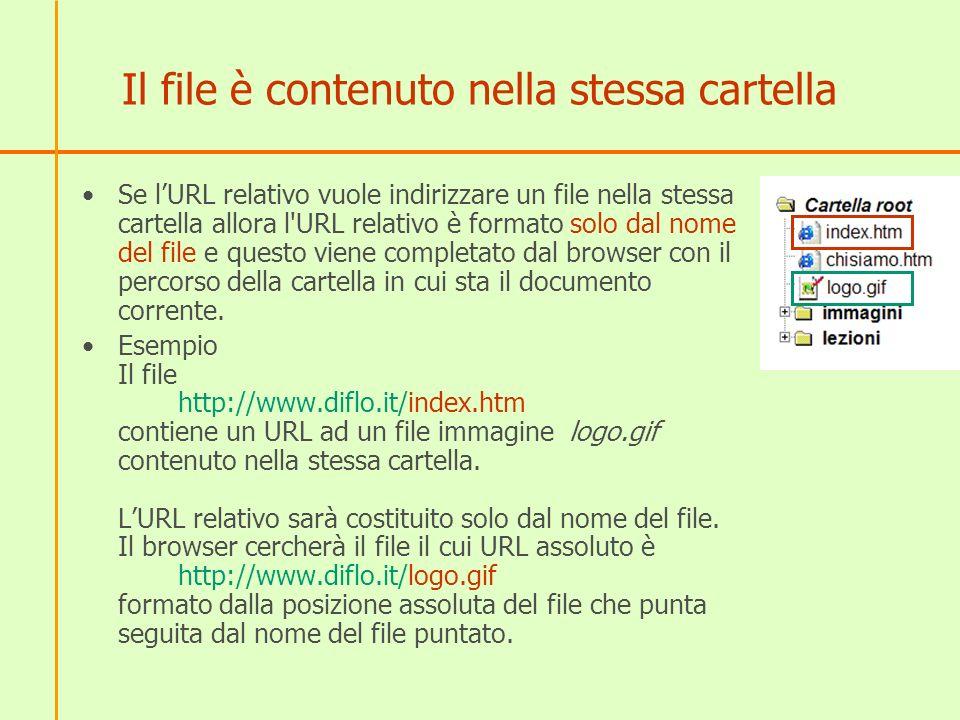 Il file è contenuto nella stessa cartella Se lURL relativo vuole indirizzare un file nella stessa cartella allora l URL relativo è formato solo dal nome del file e questo viene completato dal browser con il percorso della cartella in cui sta il documento corrente.
