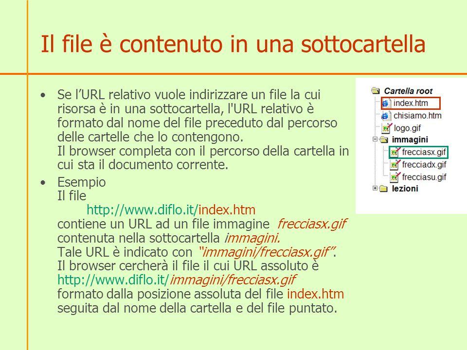 Il file è contenuto in una cartella superiore Se lURL relativo vuole indirizzare un file la cui risorsa è in una sottocartella, l URL relativo è formato da../ (punto-punto=risale di una cartella) seguito dal nome del file.