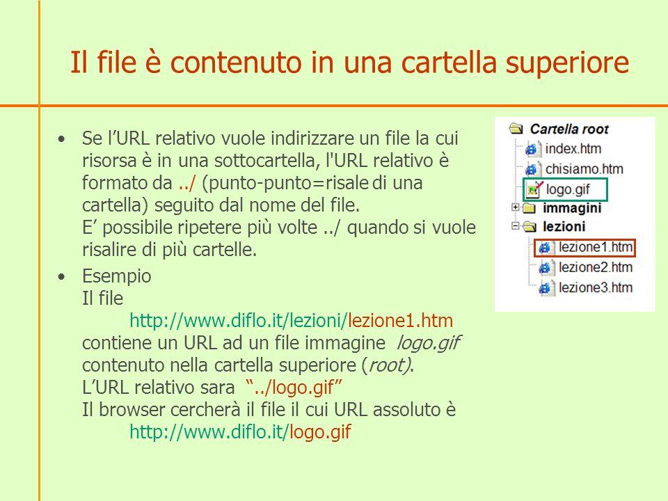 Le convenzioni usate assieme Le tre convenzioni possono essare usate anche assieme: ad esempio il file lezione1.htm deve far riferimento all immagine frecciasx.gif ../immagini/frecciasx.gif Esempio Il file http://www.diflo.it/lezioni/lezione1.htm contiene un URL ad un file immagine frecciasx.gif contenuto nella cartella immagini contenuta nella cartella superiore (root).