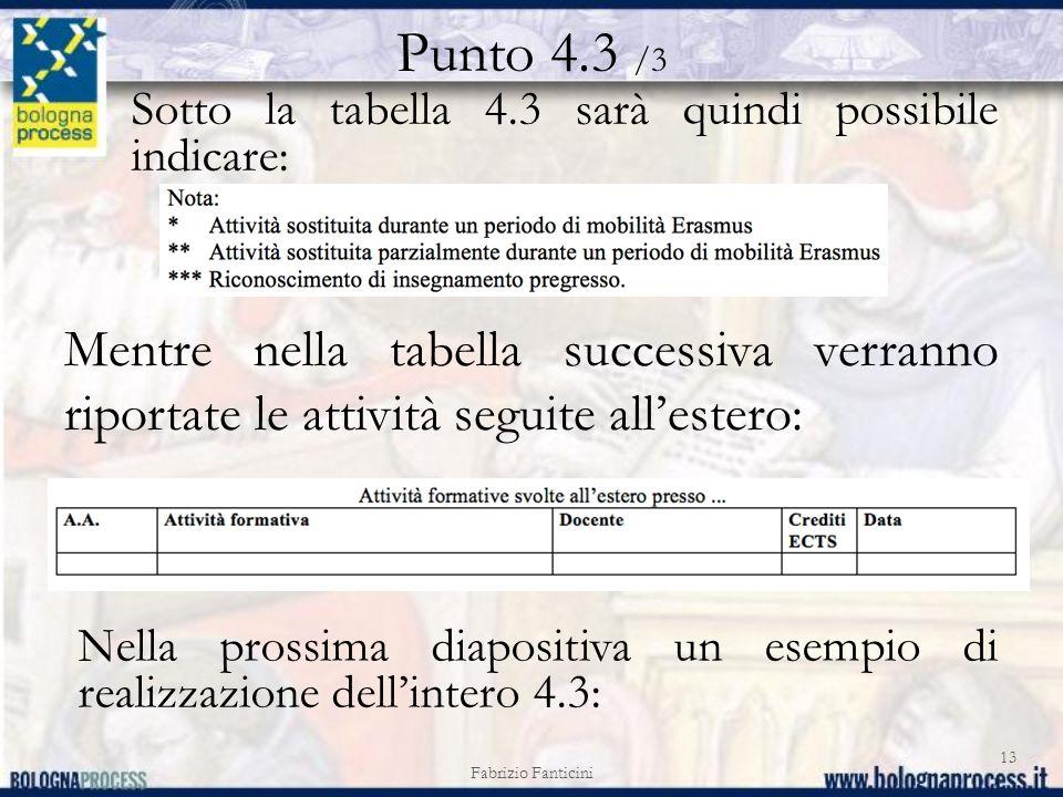 Punto 4.3 /3 Fabrizio Fanticini 13 Sotto la tabella 4.3 sarà quindi possibile indicare: Mentre nella tabella successiva verranno riportate le attività seguite allestero: Nella prossima diapositiva un esempio di realizzazione dellintero 4.3: