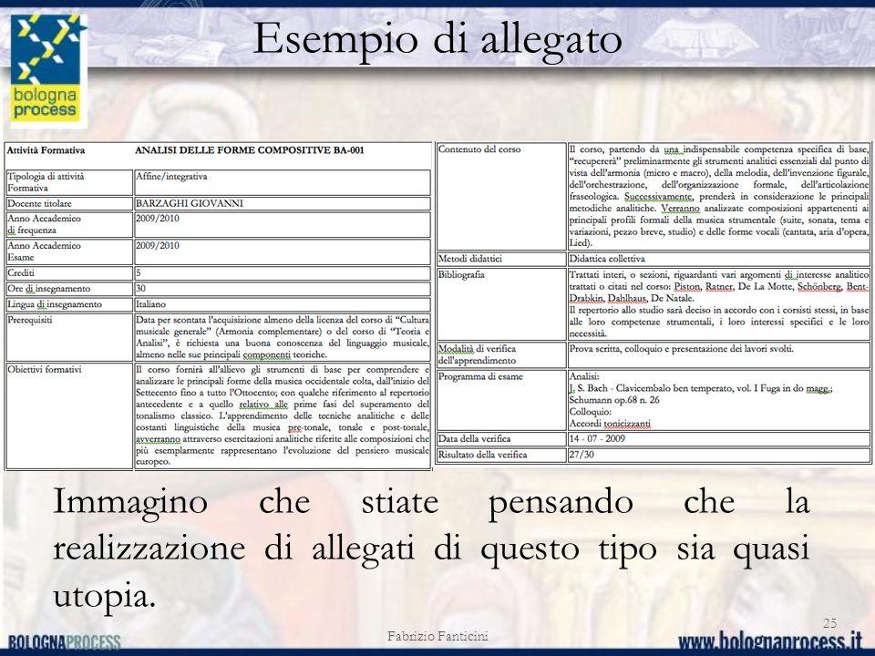 Esempio di allegato Fabrizio Fanticini 25 Immagino che stiate pensando che la realizzazione di allegati di questo tipo sia quasi utopia.