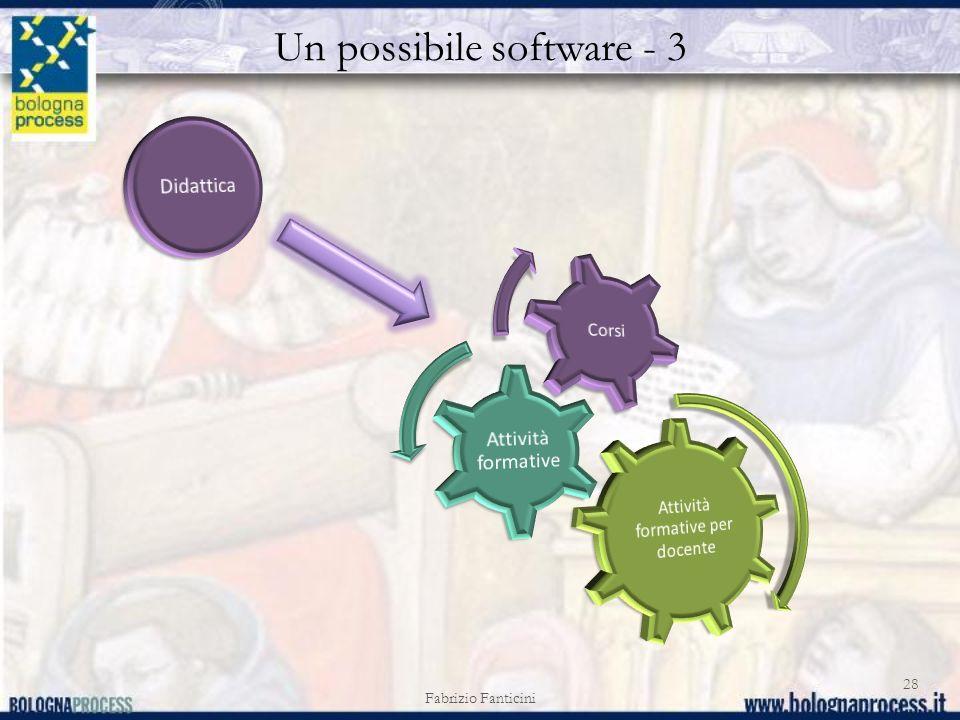 Un possibile software - 3 Fabrizio Fanticini 28