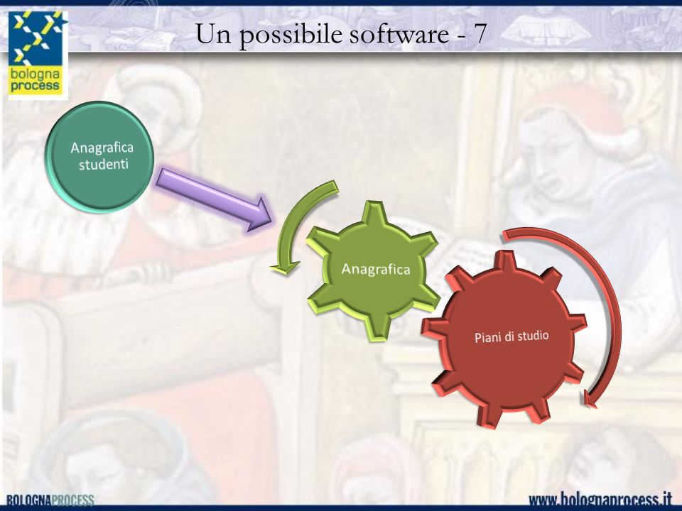 Un possibile software - 7