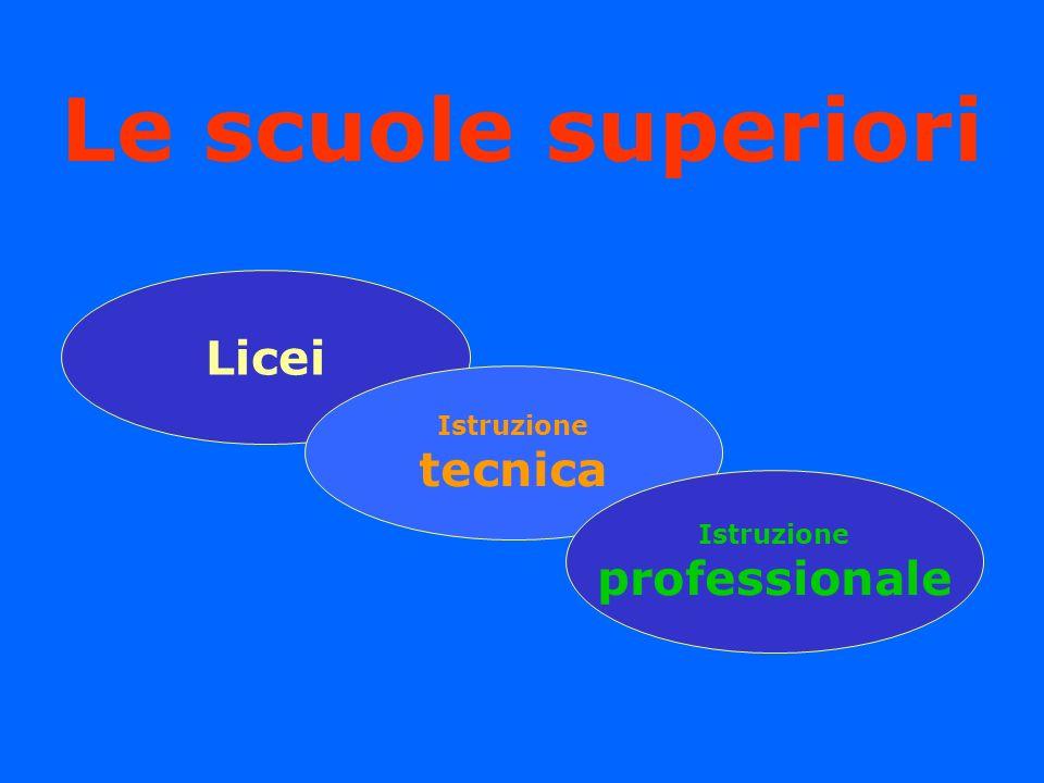 Le scuole superiori Licei Istruzione tecnica Istruzione professionale