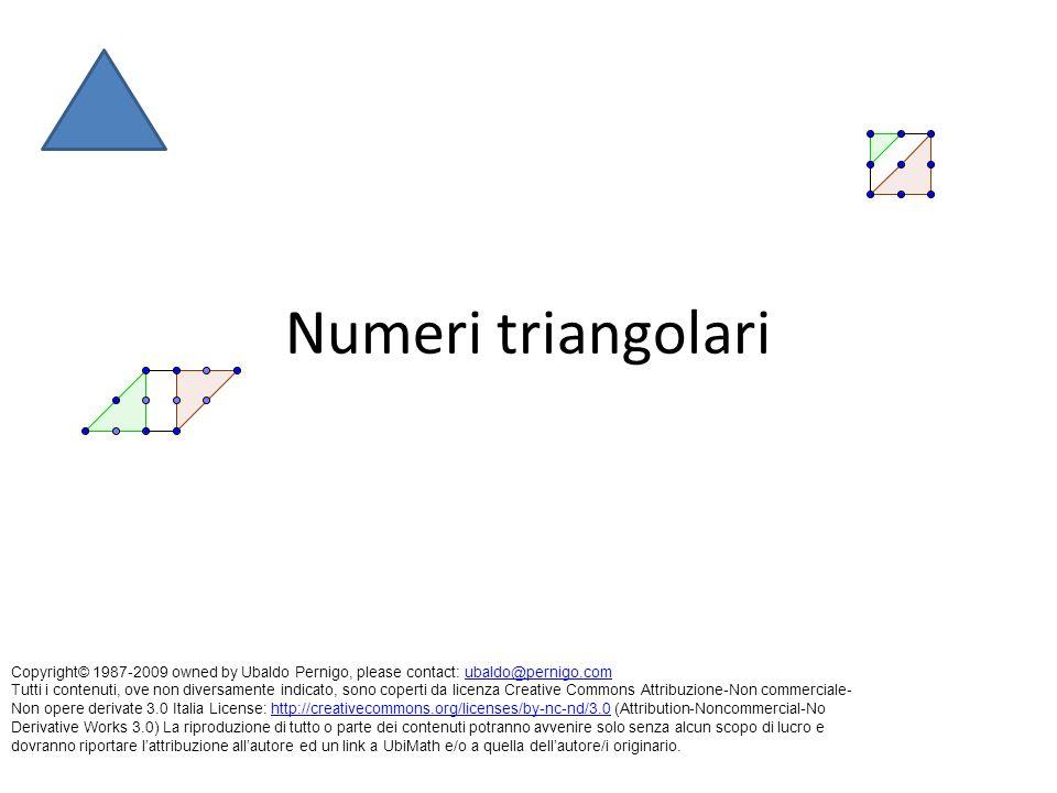 Affianca due numeri triangolari consecutivi… Affiancando la rappresentazione di due numeri triangolari consecutivi si ottiene la rappresentazione di un numero quadrato.