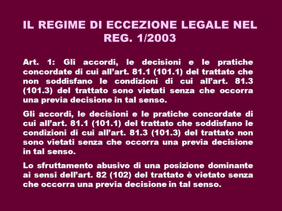 IL REGIME DI ECCEZIONE LEGALE NEL REG. 1/2003 Art. 1: Gli accordi, le decisioni e le pratiche concordate di cui allart. 81.1 (101.1) del trattato che