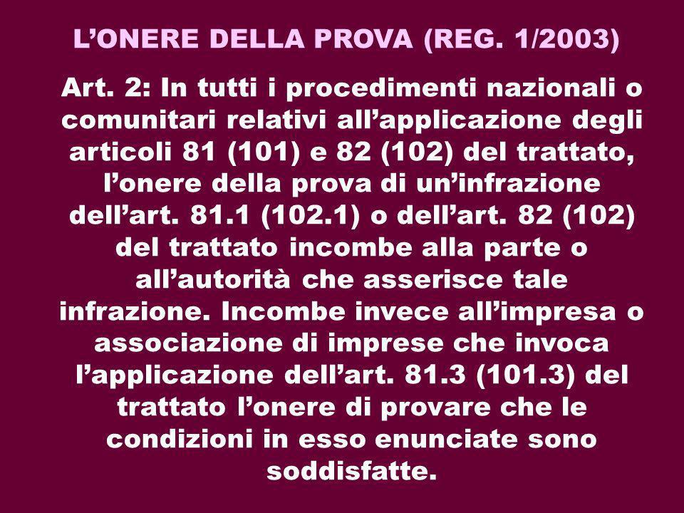LONERE DELLA PROVA (REG. 1/2003) Art. 2: In tutti i procedimenti nazionali o comunitari relativi allapplicazione degli articoli 81 (101) e 82 (102) de