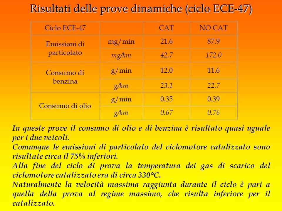 In queste prove il consumo di olio e di benzina è risultato quasi uguale per i due veicoli. Comunque le emissioni di particolato del ciclomotore catal