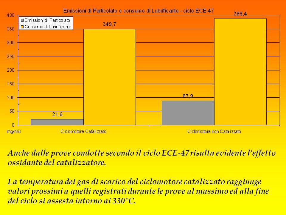 Anche dalle prove condotte secondo il ciclo ECE-47 risulta evidente leffetto ossidante del catalizzatore. La temperatura dei gas di scarico del ciclom
