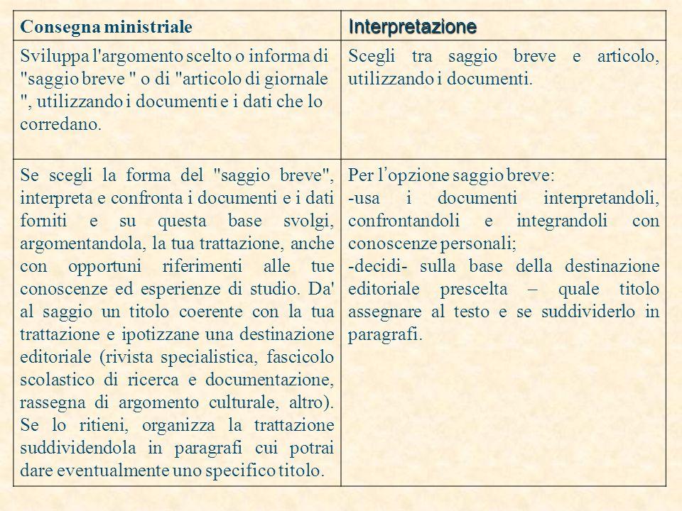 Consegna ministrialeInterpretazione Sviluppa l'argomento scelto o informa di