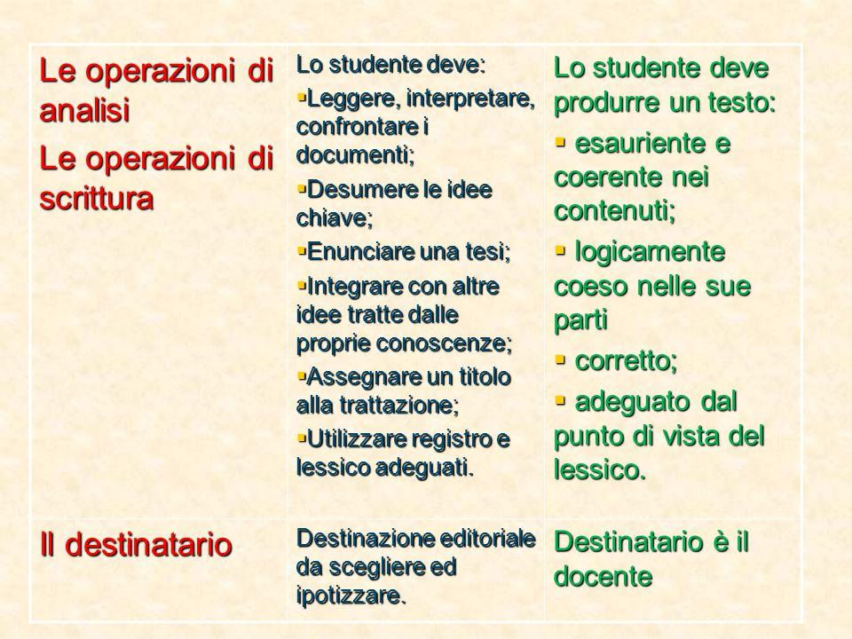 Le operazioni di analisi Le operazioni di scrittura Lo studente deve: Leggere, interpretare, confrontare i documenti; Leggere, interpretare, confronta