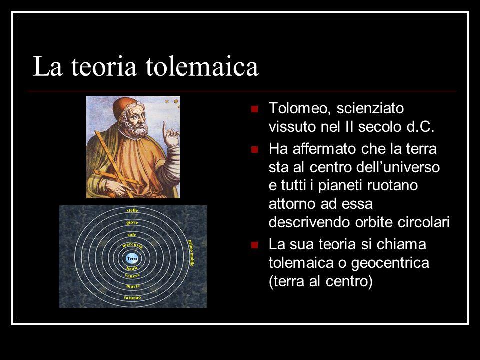 La teoria tolemaica Tolomeo, scienziato vissuto nel II secolo d.C. Ha affermato che la terra sta al centro delluniverso e tutti i pianeti ruotano atto