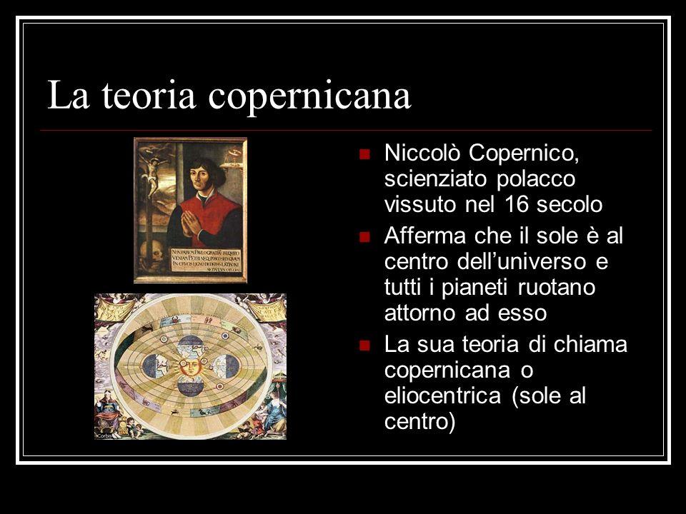 La teoria copernicana Niccolò Copernico, scienziato polacco vissuto nel 16 secolo Afferma che il sole è al centro delluniverso e tutti i pianeti ruota
