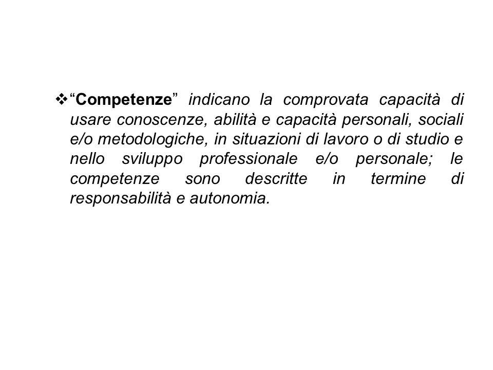 Competenze indicano la comprovata capacità di usare conoscenze, abilità e capacità personali, sociali e/o metodologiche, in situazioni di lavoro o di