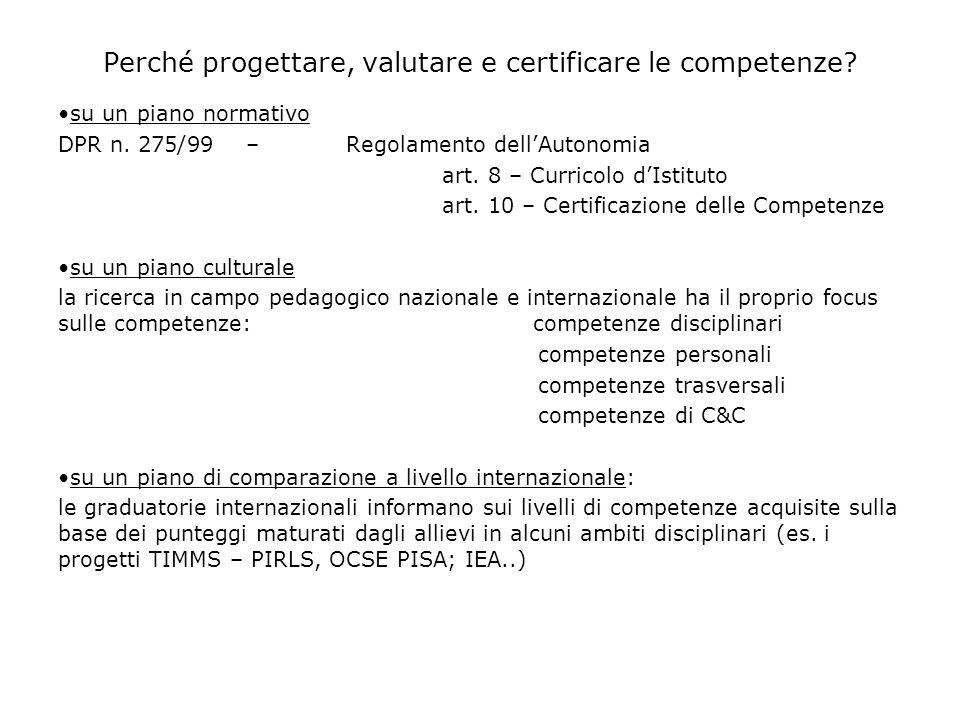 Perché progettare, valutare e certificare le competenze? su un piano normativo DPR n. 275/99 – Regolamento dellAutonomia art. 8 – Curricolo dIstituto