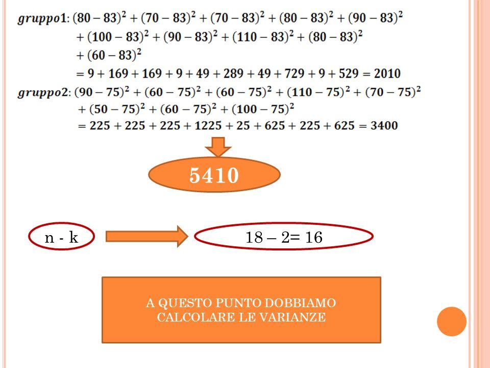 5410 n - k18 – 2= 16 A QUESTO PUNTO DOBBIAMO CALCOLARE LE VARIANZE