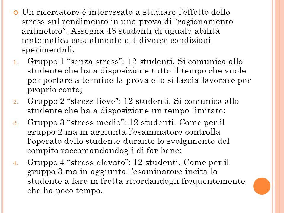 Un ricercatore è interessato a studiare leffetto dello stress sul rendimento in una prova di ragionamento aritmetico.