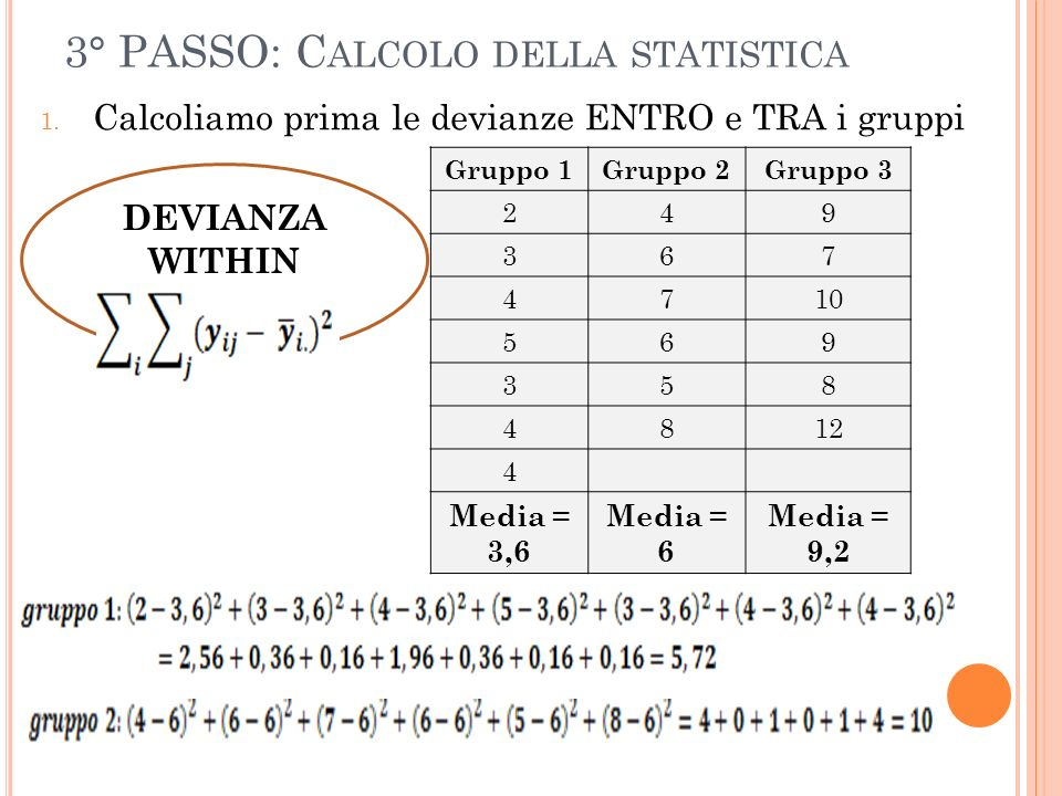 30 n - k15 – 3= 12 A QUESTO PUNTO DOBBIAMO CALCOLARE LE VARIANZE