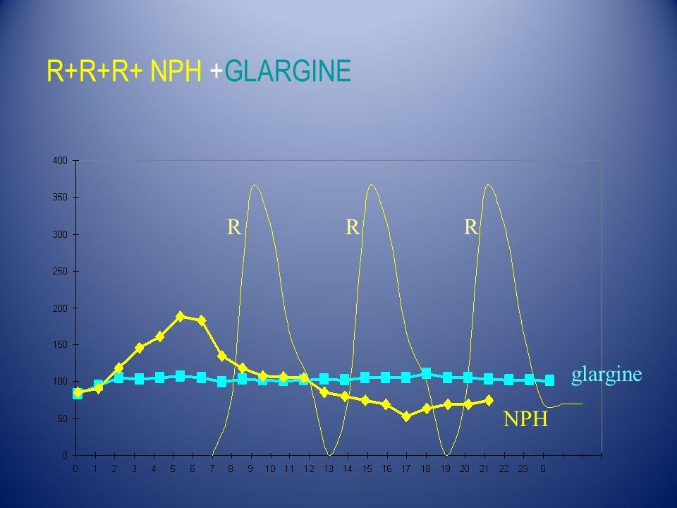 R+R+R+ NPH +GLARGINE R NPH glargine RR