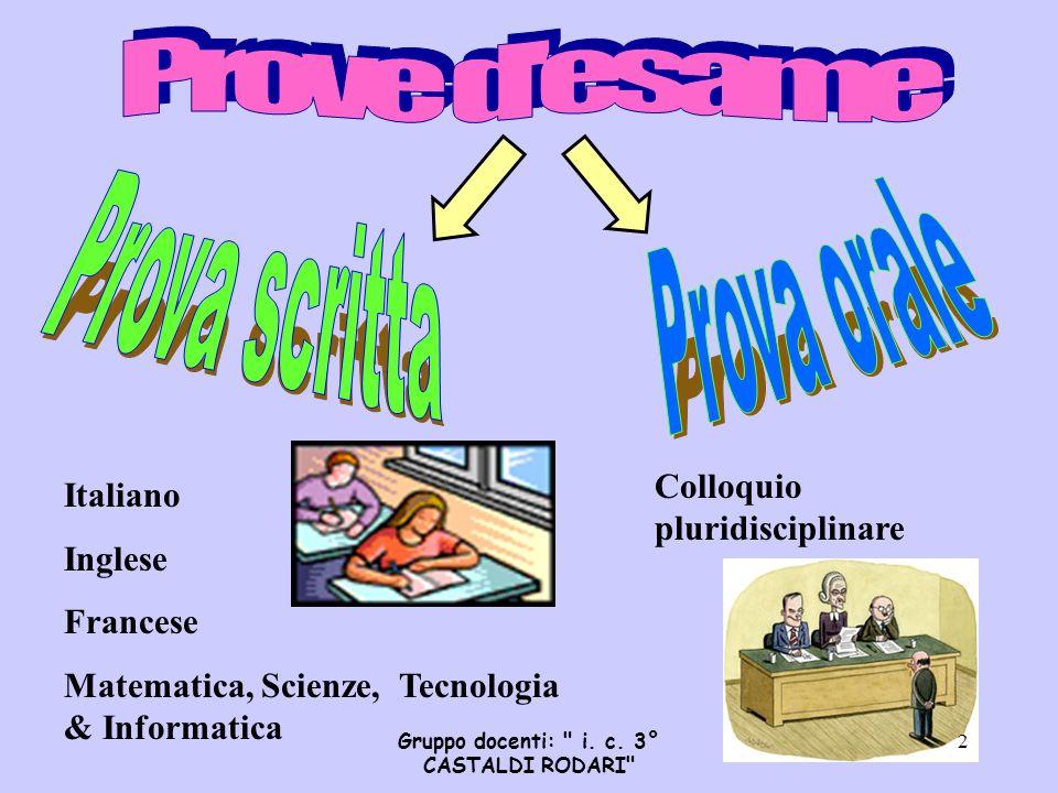 Italiano Inglese Francese Matematica, Scienze, Tecnologia & Informatica Colloquio pluridisciplinare Gruppo docenti: i.