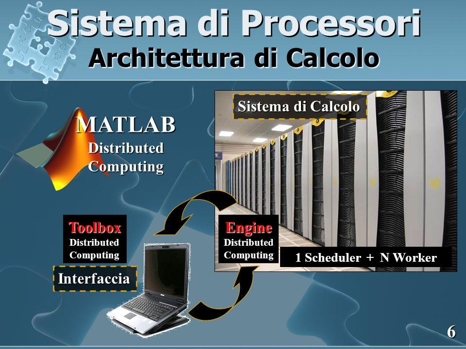 6 Sistema di Processori Architettura di Calcolo Sistema di Calcolo MATLABDistributedComputing Interfaccia ToolboxDistributedComputingEngineDistributed