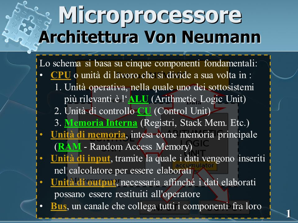 Microprocessore Architettura Von Neumann 1 External MEMORY Microprocessor Data Instruction Lo schema si basa su cinque componenti fondamentali: CPU o