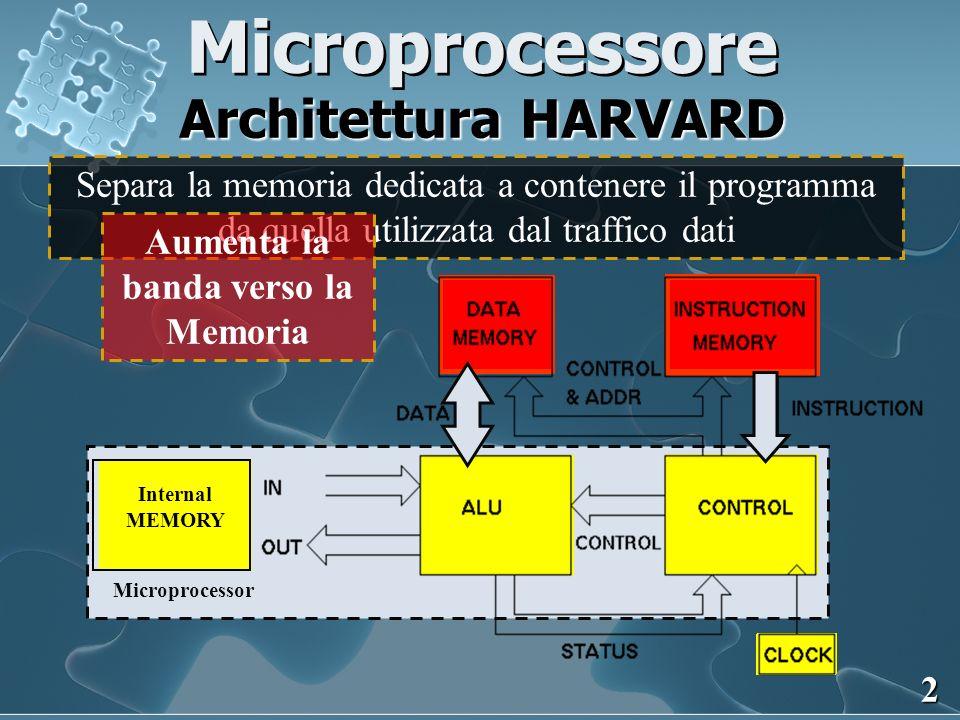 3 Microprocessore Architettura HARVARD: DELUXE C.O.Op.1Op.2 Dest C.O.