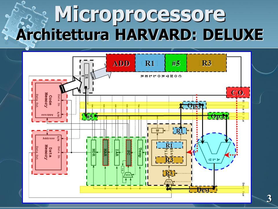 3 Microprocessore Architettura HARVARD: DELUXE C.O.Op.1Op.2 Dest C.O. Op.1 Op.2 Dest ADDR1#5 R3 R1 #5 R3 R1 R3