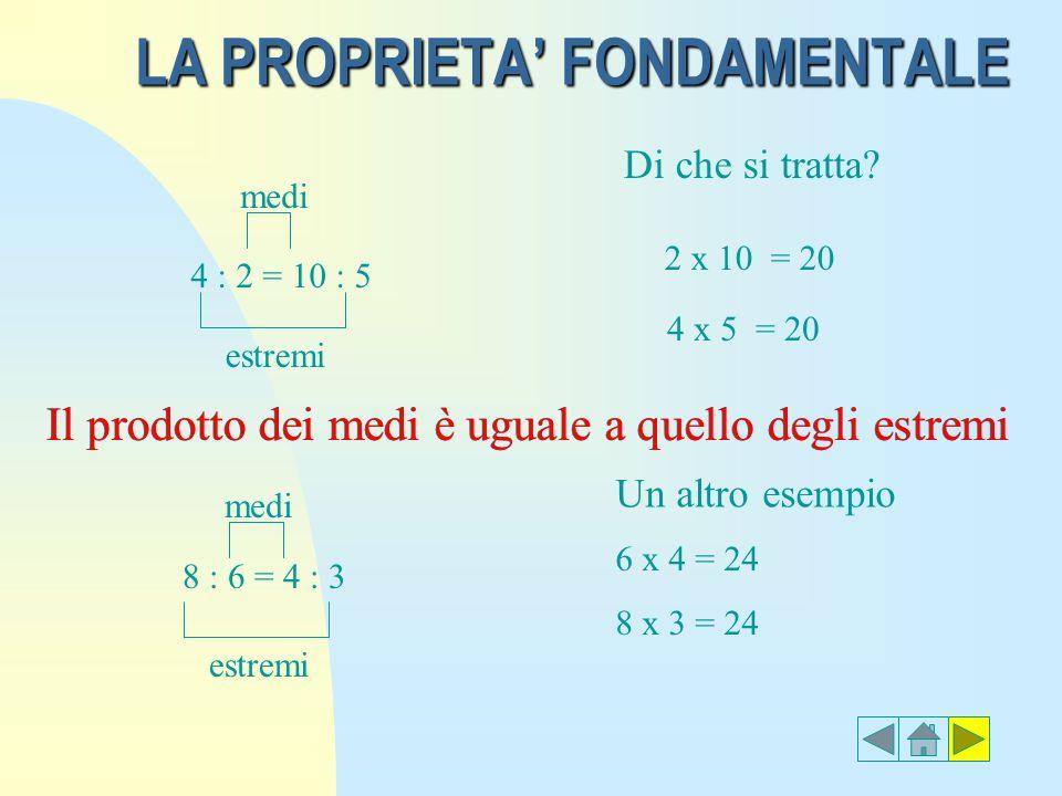 LA PROPRIETA FONDAMENTALE 4 : 2 = 10 : 5 estremi Il prodotto dei medi è uguale a quello degli estremi 8 : 6 = 4 : 3 medi 6 x 4 = 24 8 x 3 = 24 4 x 5 = 20 2 x 10 = 20 estremi Di che si tratta.