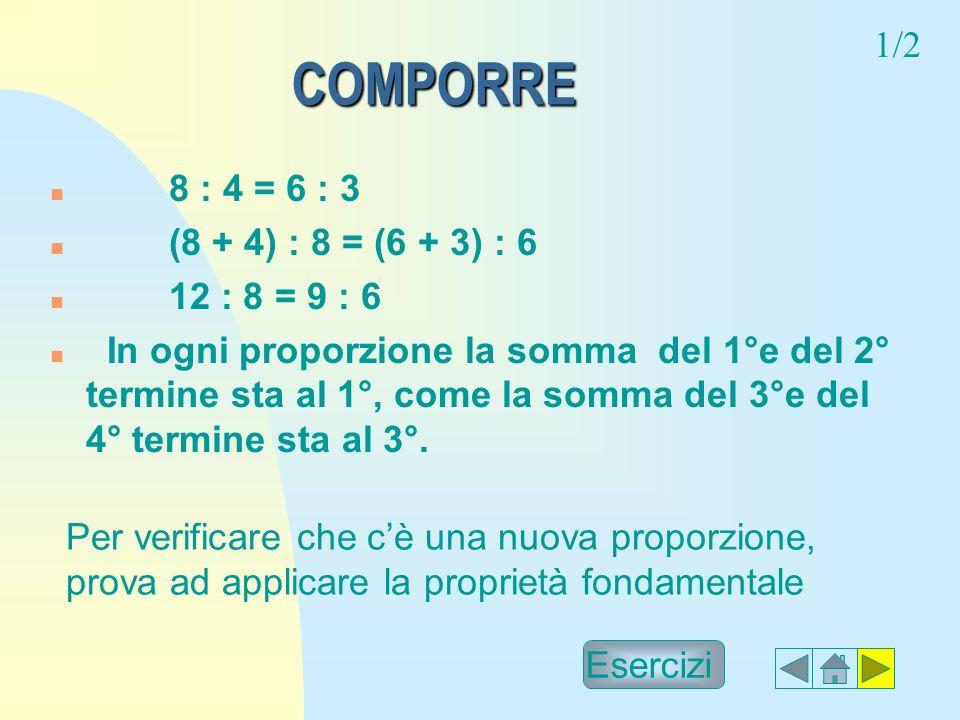 COMPORRE COMPORRE n 8 : 4 = 6 : 3 n (8 + 4) : 8 = (6 + 3) : 6 n 12 : 8 = 9 : 6 n In ogni proporzione la somma del 1°e del 2° termine sta al 1°, come la somma del 3°e del 4° termine sta al 3°.