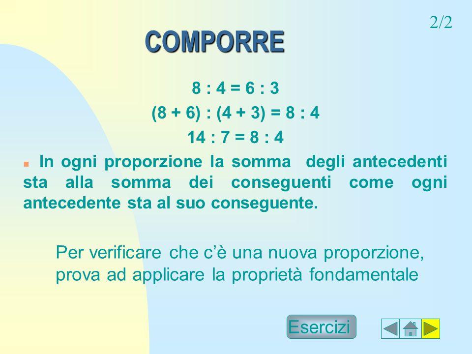 COMPORRE COMPORRE 8 : 4 = 6 : 3 (8 + 6) : (4 + 3) = 8 : 4 14 : 7 = 8 : 4 n In ogni proporzione la somma degli antecedenti sta alla somma dei conseguenti come ogni antecedente sta al suo conseguente.