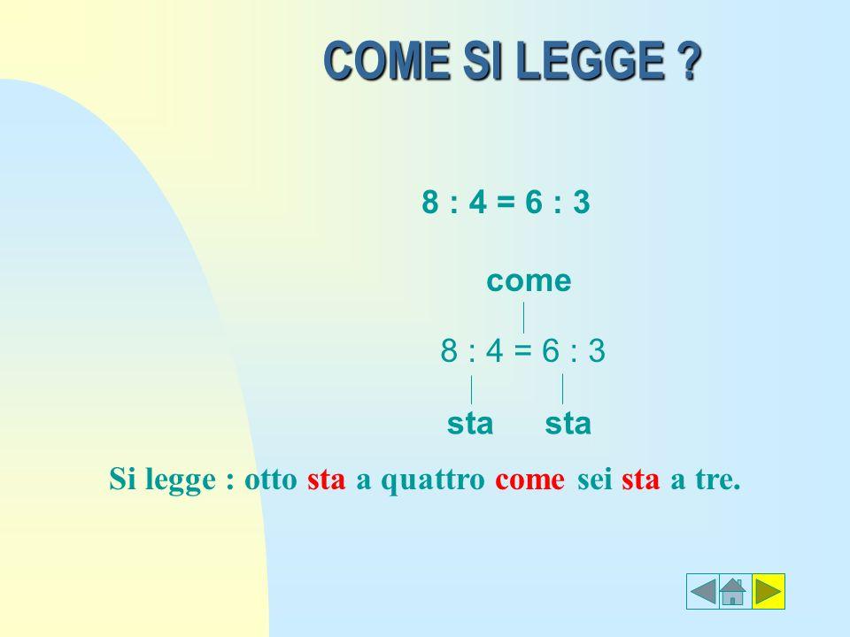 PROPORZIONI CONTINUE PROPORZIONI CONTINUE x : 4 = 16 : x x * x = 4 * 16 = 64 x 2 = 64 Una proporzione è continua se ha i medi o gli estremi uguali.