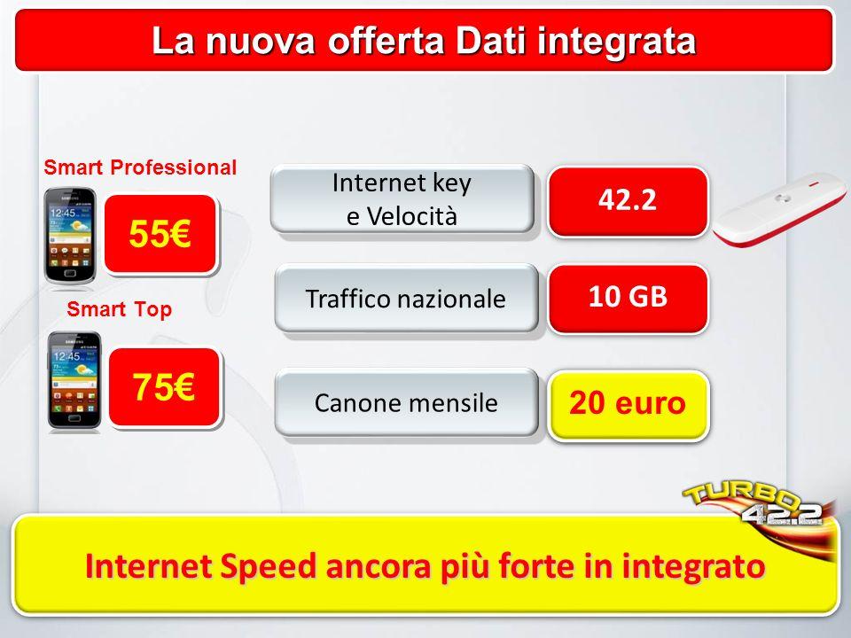 42.2 Internet key e Velocità Internet key e Velocità La nuova offerta Dati integrata Internet Speed ancora più forte in integrato 10 GB Traffico nazionale 25 euro Canone mensile 20 euro Smart Professional Smart Top 55 75