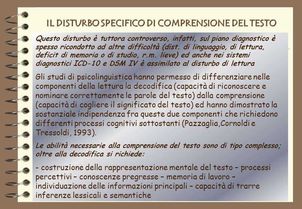 IL DISTURBO SPECIFICO DI COMPRENSIONE DEL TESTO Questo disturbo è tuttora controverso, infatti, sul piano diagnostico è spesso ricondotto ad altre difficoltà (dist.