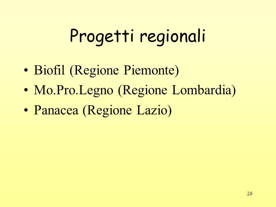 26 Progetti regionali Biofil (Regione Piemonte) Mo.Pro.Legno (Regione Lombardia) Panacea (Regione Lazio)