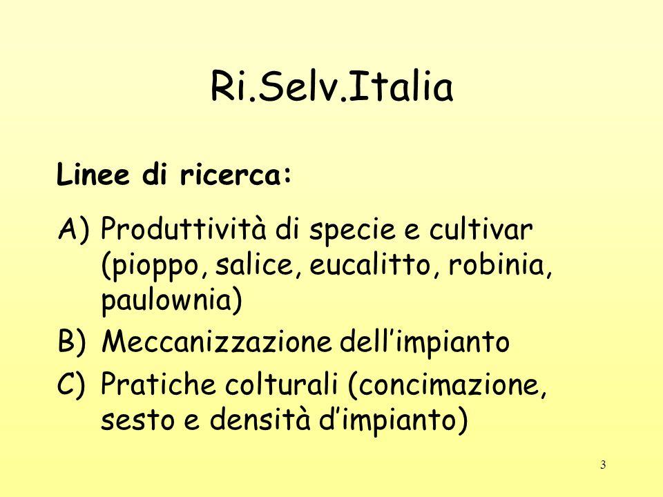 3 Ri.Selv.Italia Linee di ricerca: A)Produttività di specie e cultivar (pioppo, salice, eucalitto, robinia, paulownia) B)Meccanizzazione dellimpianto C)Pratiche colturali (concimazione, sesto e densità dimpianto)